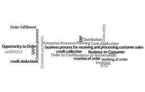 order-to-cash-explained-by-RCW.creditmanagement.and.finance3